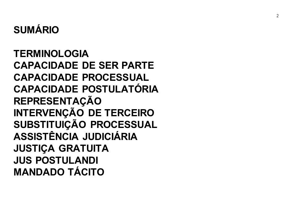 SUMÁRIO TERMINOLOGIA CAPACIDADE DE SER PARTE CAPACIDADE PROCESSUAL CAPACIDADE POSTULATÓRIA REPRESENTAÇÃO INTERVENÇÃO DE TERCEIRO SUBSTITUIÇÃO PROCESSUAL ASSISTÊNCIA JUDICIÁRIA JUSTIÇA GRATUITA JUS POSTULANDI MANDADO TÁCITO 2