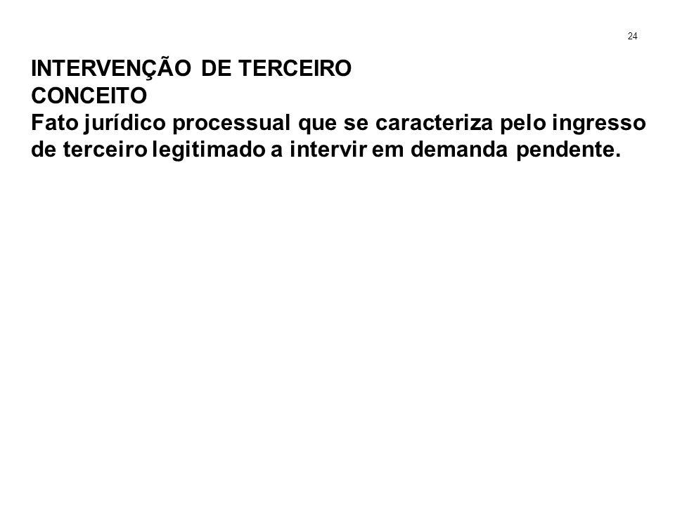 INTERVENÇÃO DE TERCEIRO CONCEITO Fato jurídico processual que se caracteriza pelo ingresso de terceiro legitimado a intervir em demanda pendente. 24