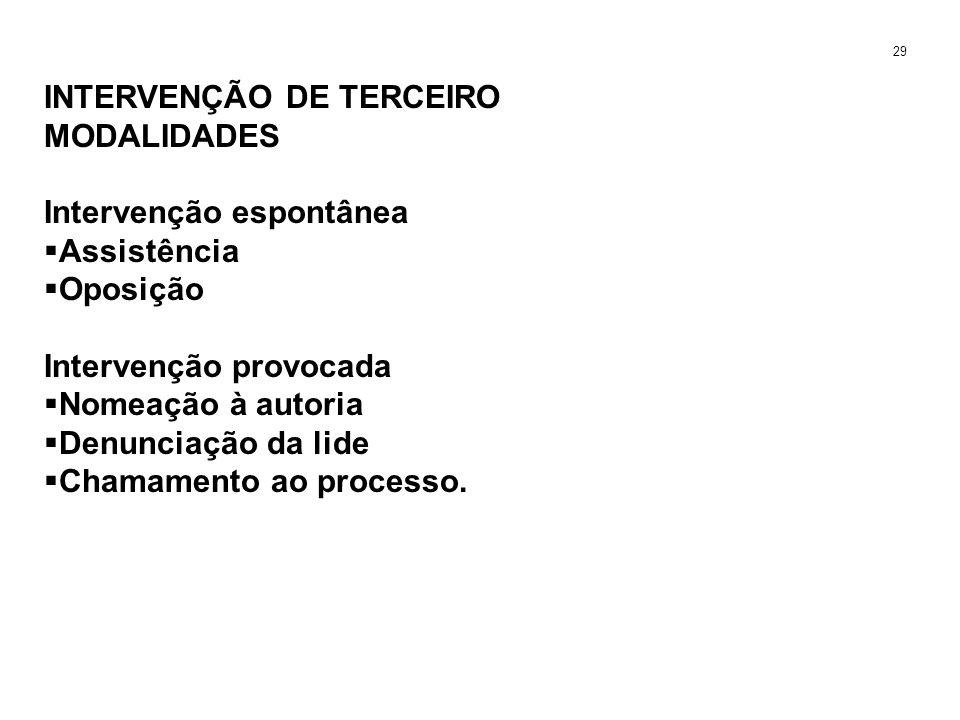 INTERVENÇÃO DE TERCEIRO MODALIDADES Intervenção espontânea Assistência Oposição Intervenção provocada Nomeação à autoria Denunciação da lide Chamament