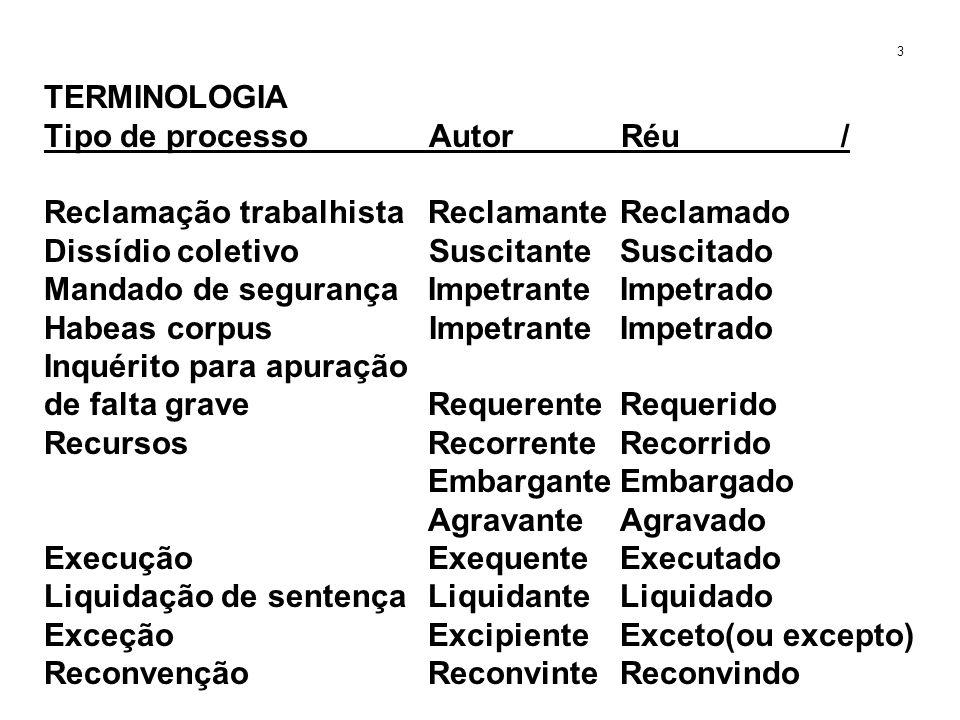 TERMINOLOGIA Tipo de processo Autor Réu / Reclamação trabalhistaReclamanteReclamado Dissídio coletivo SuscitanteSuscitado Mandado de segurança Impetra
