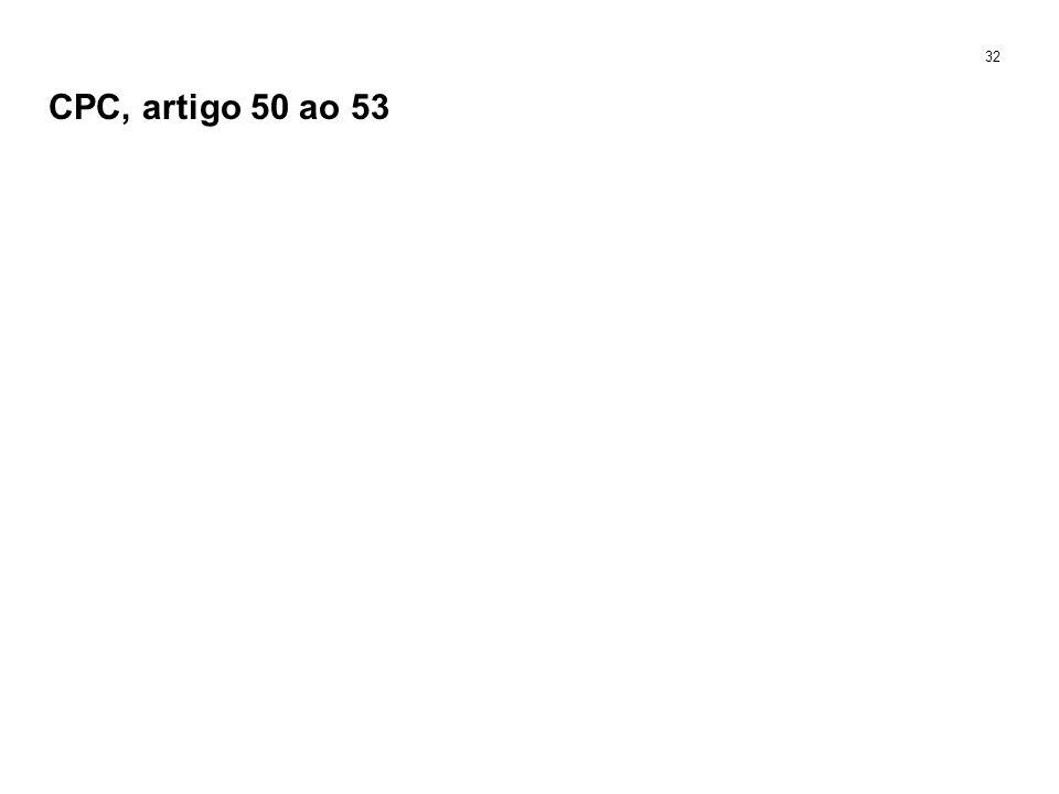 CPC, artigo 50 ao 53 32