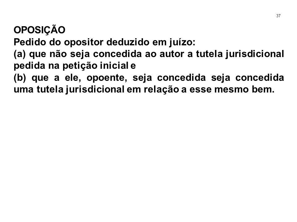 OPOSIÇÃO Pedido do opositor deduzido em juízo: (a) que não seja concedida ao autor a tutela jurisdicional pedida na petição inicial e (b) que a ele, o