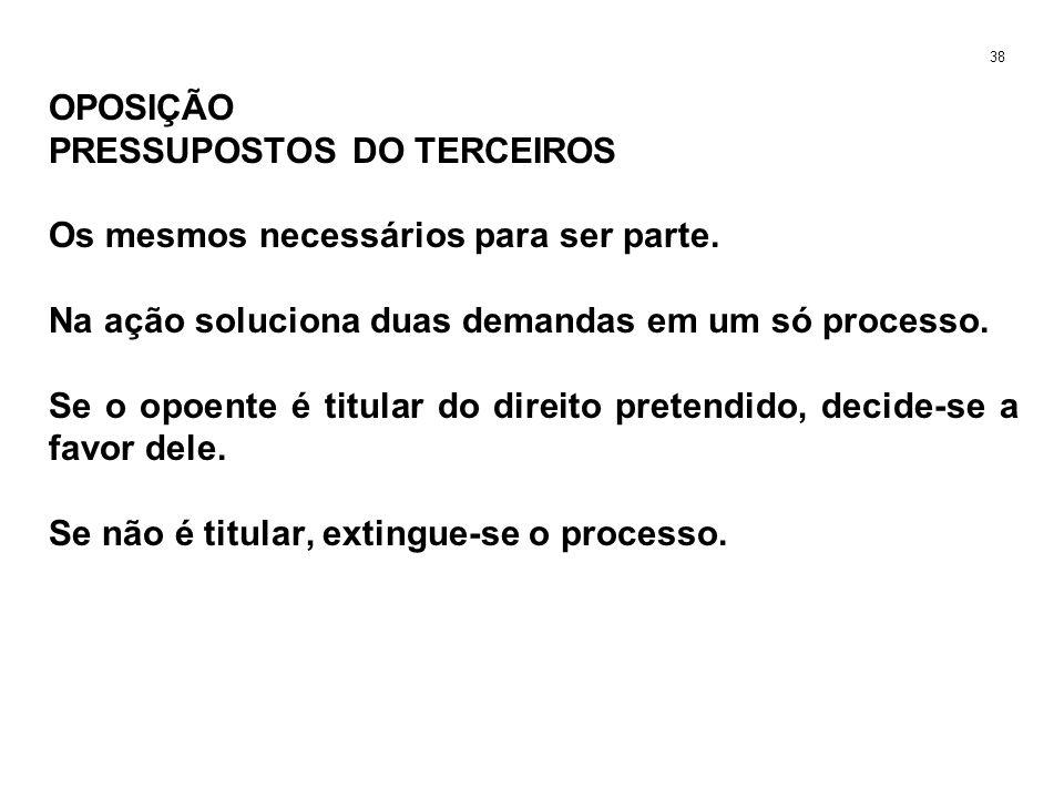 OPOSIÇÃO PRESSUPOSTOS DO TERCEIROS Os mesmos necessários para ser parte.