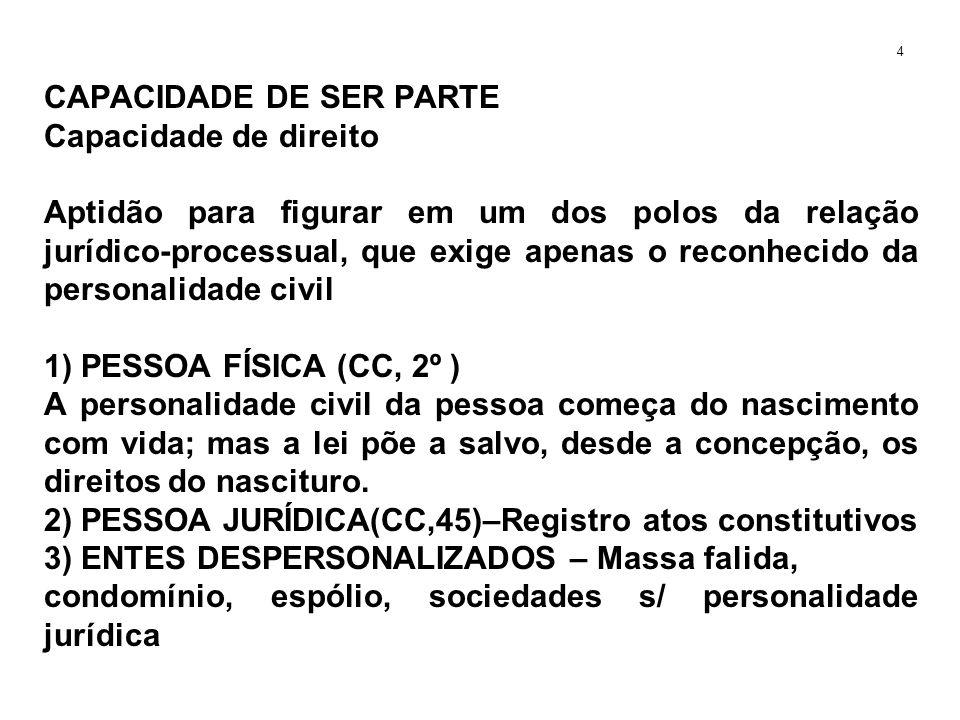 CAPACIDADE DE SER PARTE Capacidade de direito Aptidão para figurar em um dos polos da relação jurídico-processual, que exige apenas o reconhecido da p