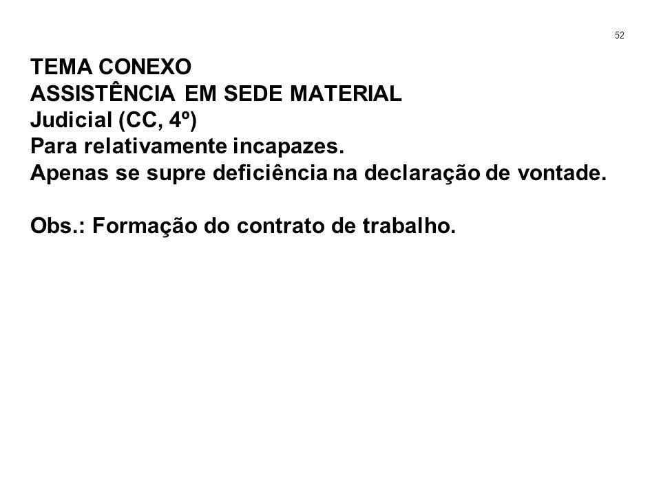 TEMA CONEXO ASSISTÊNCIA EM SEDE MATERIAL Judicial (CC, 4º) Para relativamente incapazes. Apenas se supre deficiência na declaração de vontade. Obs.: F