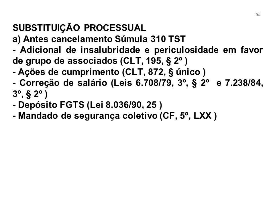 SUBSTITUIÇÃO PROCESSUAL a) Antes cancelamento Súmula 310 TST - Adicional de insalubridade e periculosidade em favor de grupo de associados (CLT, 195, § 2º ) - Ações de cumprimento (CLT, 872, § único ) - Correção de salário (Leis 6.708/79, 3º, § 2º e 7.238/84, 3º, § 2º ) - Depósito FGTS (Lei 8.036/90, 25 ) - Mandado de segurança coletivo (CF, 5º, LXX ) 54