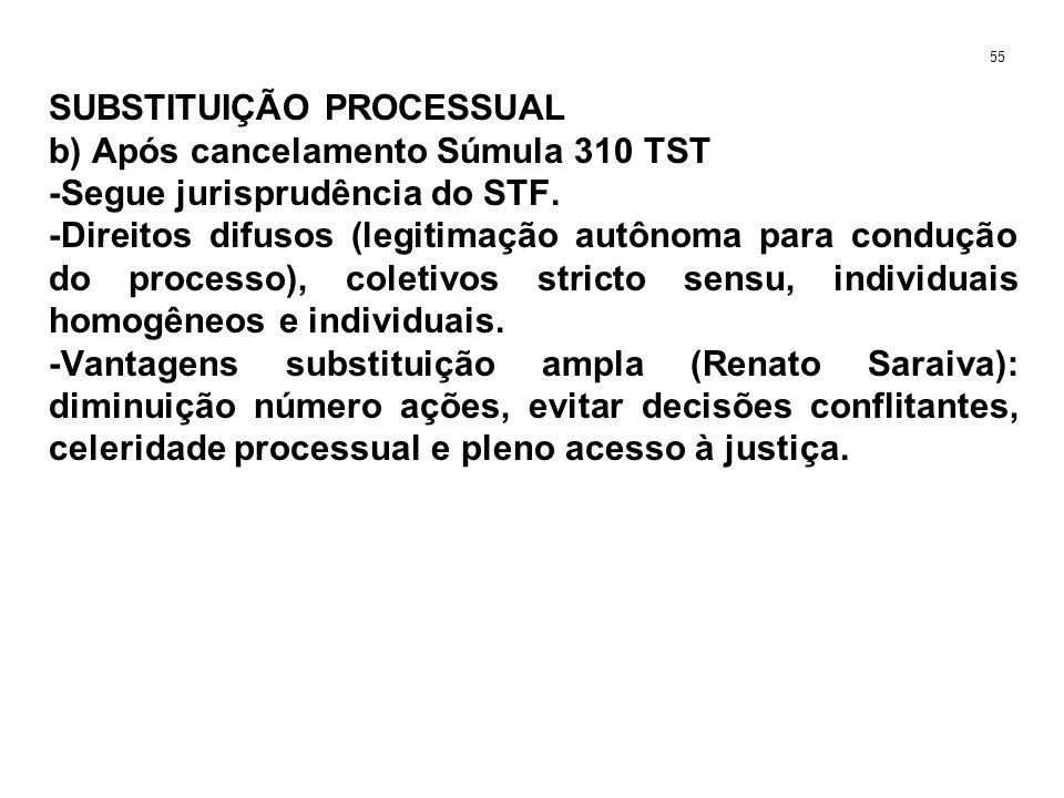 SUBSTITUIÇÃO PROCESSUAL b) Após cancelamento Súmula 310 TST -Segue jurisprudência do STF. -Direitos difusos (legitimação autônoma para condução do pro