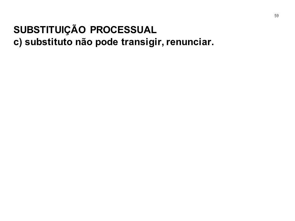 SUBSTITUIÇÃO PROCESSUAL c) substituto não pode transigir, renunciar. 59