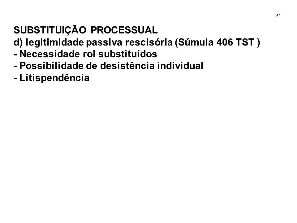 SUBSTITUIÇÃO PROCESSUAL d) legitimidade passiva rescisória (Súmula 406 TST ) - Necessidade rol substituídos - Possibilidade de desistência individual - Litispendência 60
