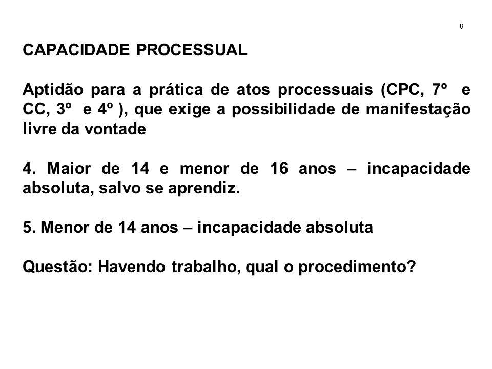 CAPACIDADE PROCESSUAL Aptidão para a prática de atos processuais (CPC, 7º e CC, 3º e 4º ), que exige a possibilidade de manifestação livre da vontade