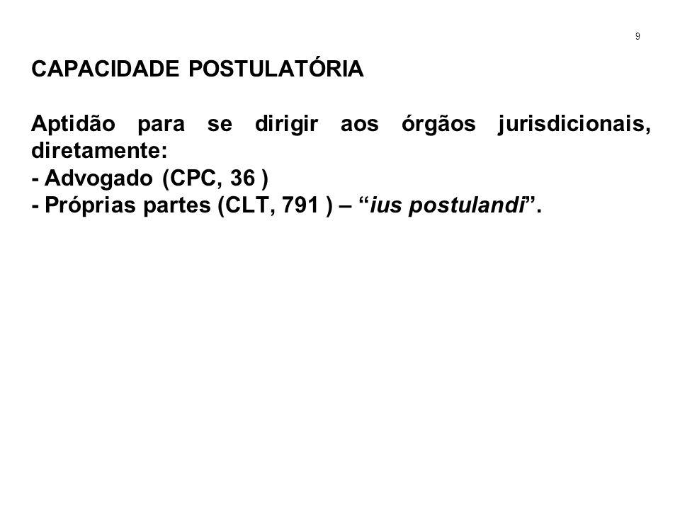 CAPACIDADE POSTULATÓRIA Aptidão para se dirigir aos órgãos jurisdicionais, diretamente: - Advogado (CPC, 36 ) - Próprias partes (CLT, 791 ) – ius post