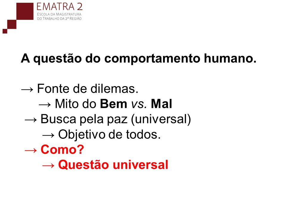A questão do comportamento humano. Fonte de dilemas. Mito do Bem vs. Mal Busca pela paz (universal) Objetivo de todos. Como? Questão universal