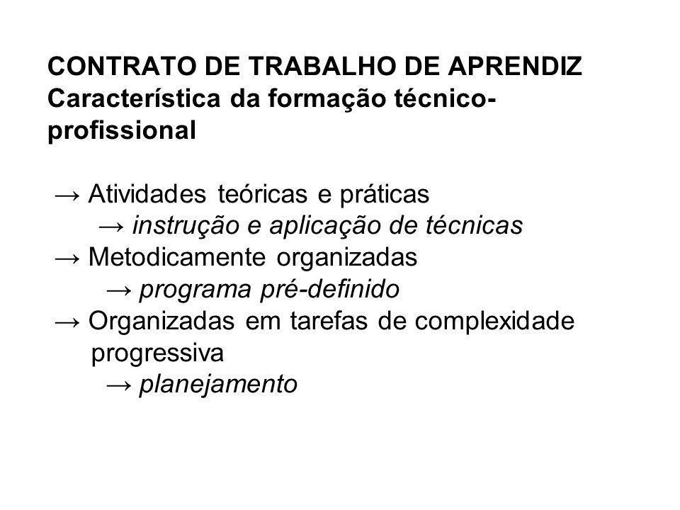 CONTRATO DE TRABALHO DE APRENDIZ Característica da formação técnico- profissional Atividades teóricas e práticas instrução e aplicação de técnicas Met
