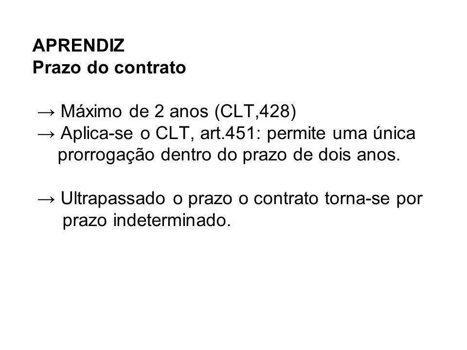 APRENDIZ Prazo do contrato Máximo de 2 anos (CLT,428) Aplica-se o CLT, art.451: permite uma única prorrogação dentro do prazo de dois anos. Ultrapassa
