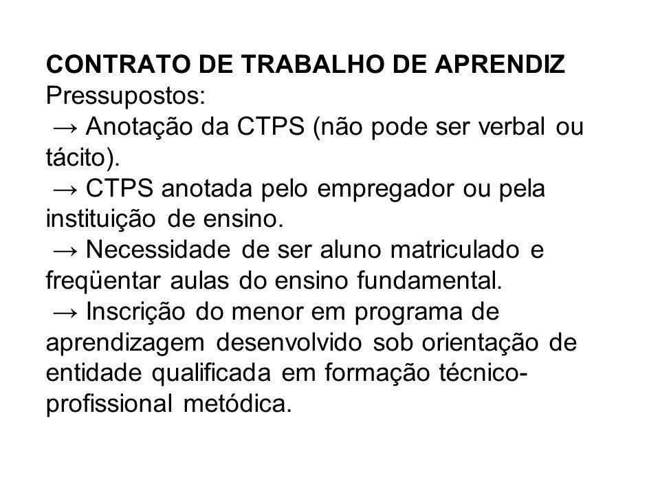 CONTRATO DE TRABALHO DE APRENDIZ Pressupostos: Anotação da CTPS (não pode ser verbal ou tácito). CTPS anotada pelo empregador ou pela instituição de e