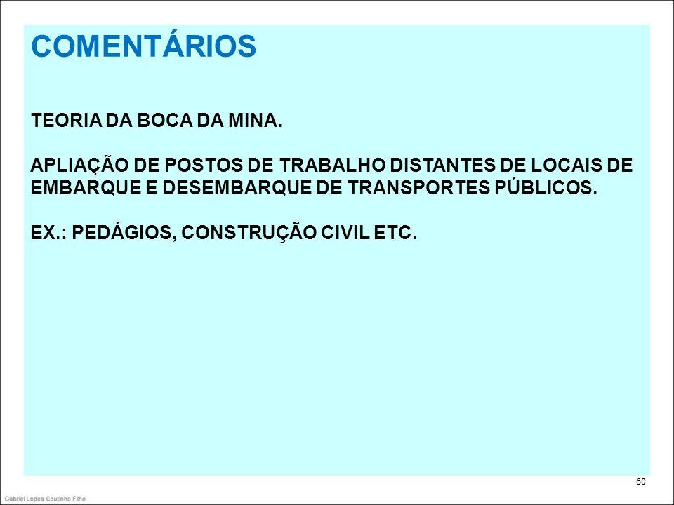 . 60 COMENTÁRIOS TEORIA DA BOCA DA MINA. APLIAÇÃO DE POSTOS DE TRABALHO DISTANTES DE LOCAIS DE EMBARQUE E DESEMBARQUE DE TRANSPORTES PÚBLICOS. EX.: PE
