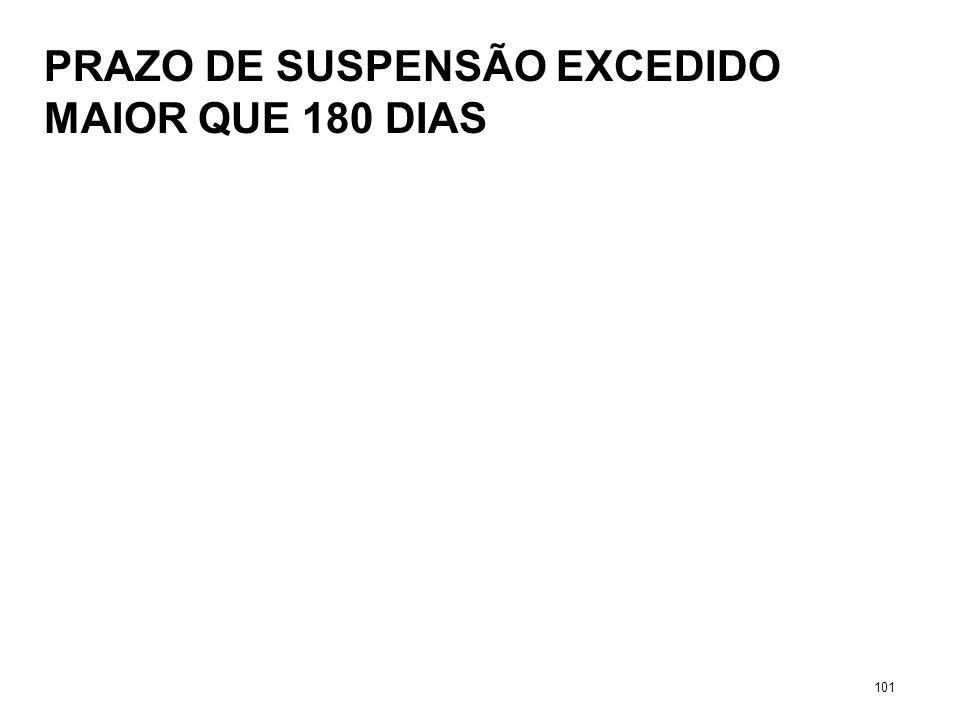 PRAZO DE SUSPENSÃO EXCEDIDO MAIOR QUE 180 DIAS 101