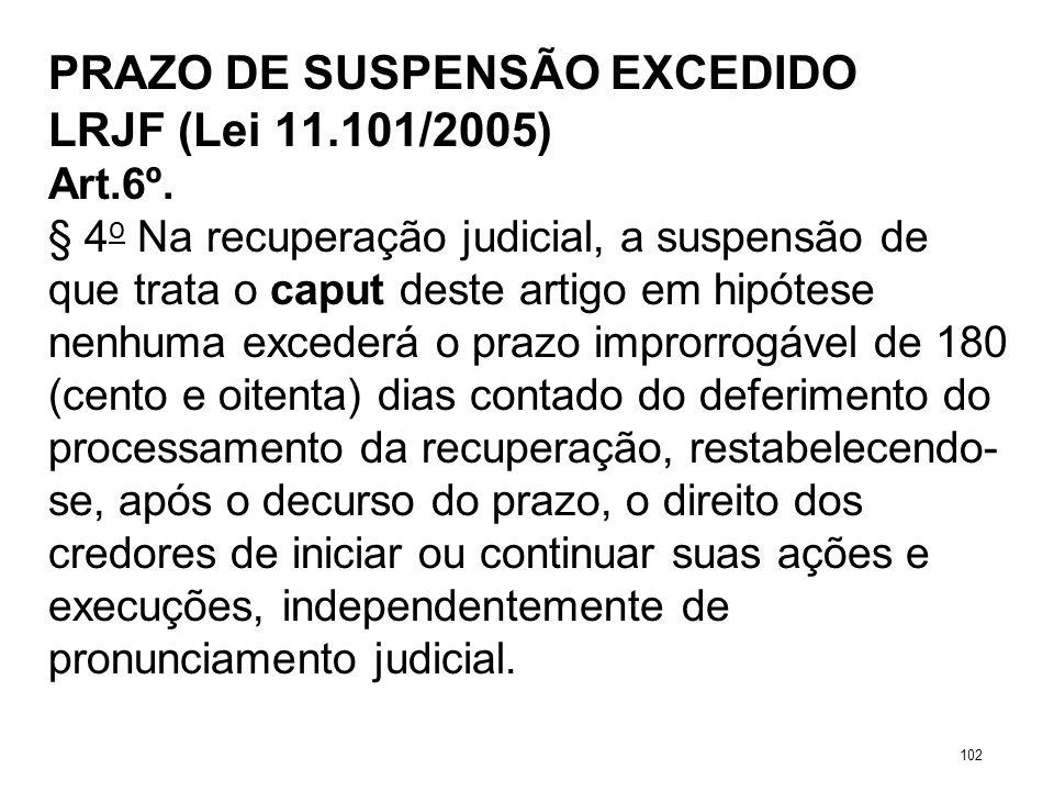 PRAZO DE SUSPENSÃO EXCEDIDO LRJF (Lei 11.101/2005) Art.6º. § 4 o Na recuperação judicial, a suspensão de que trata o caput deste artigo em hipótese ne