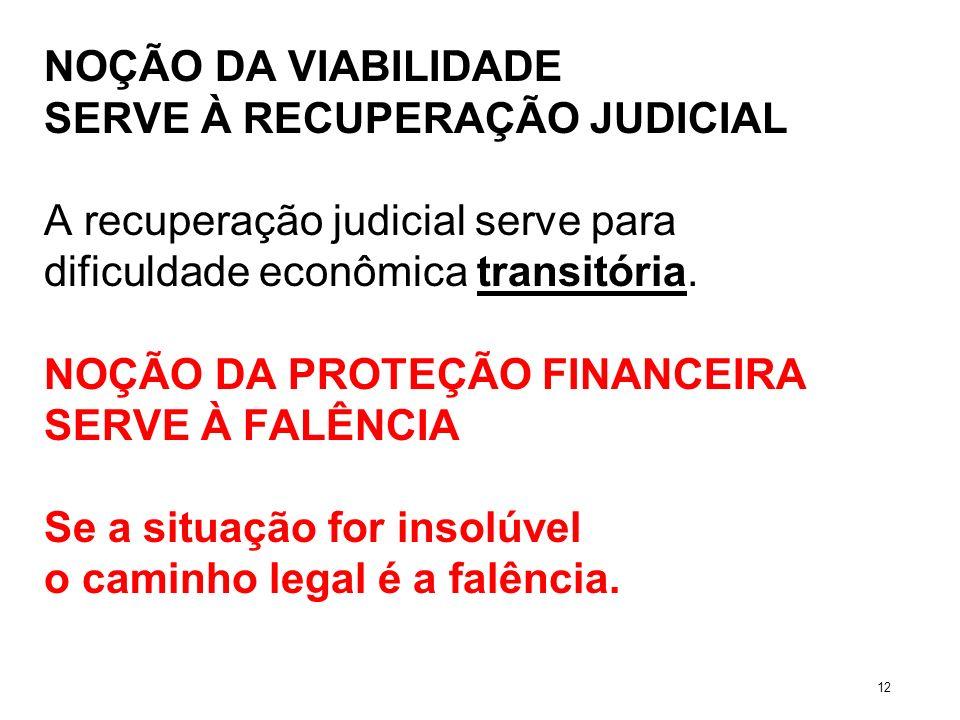NOÇÃO DA VIABILIDADE SERVE À RECUPERAÇÃO JUDICIAL A recuperação judicial serve para dificuldade econômica transitória. NOÇÃO DA PROTEÇÃO FINANCEIRA SE