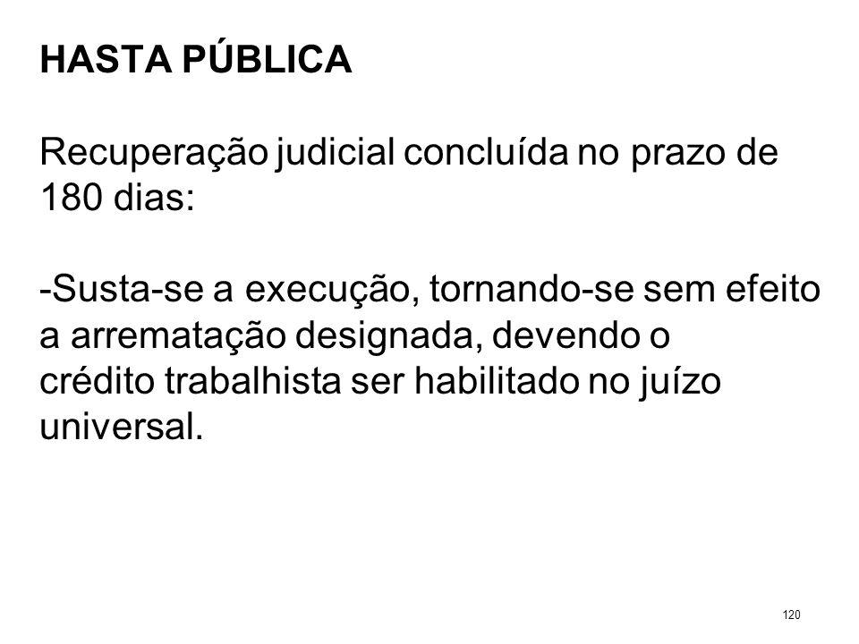 HASTA PÚBLICA Recuperação judicial concluída no prazo de 180 dias: -Susta-se a execução, tornando-se sem efeito a arrematação designada, devendo o cré