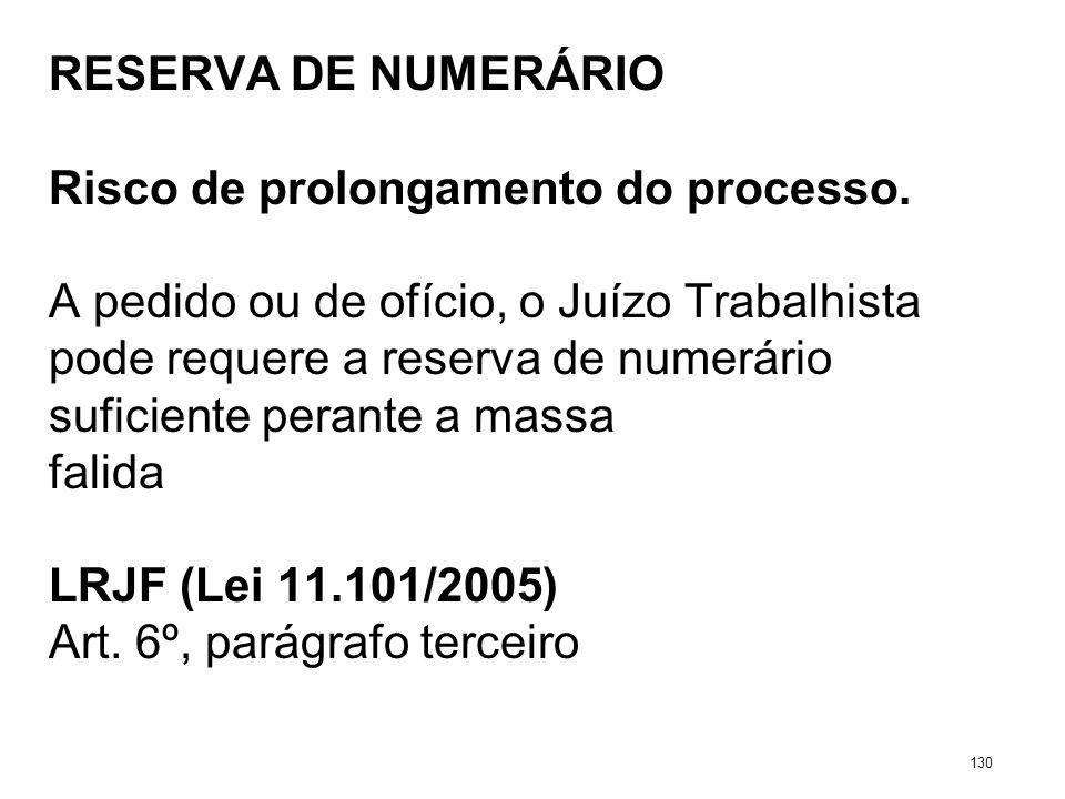 RESERVA DE NUMERÁRIO Risco de prolongamento do processo. A pedido ou de ofício, o Juízo Trabalhista pode requere a reserva de numerário suficiente per