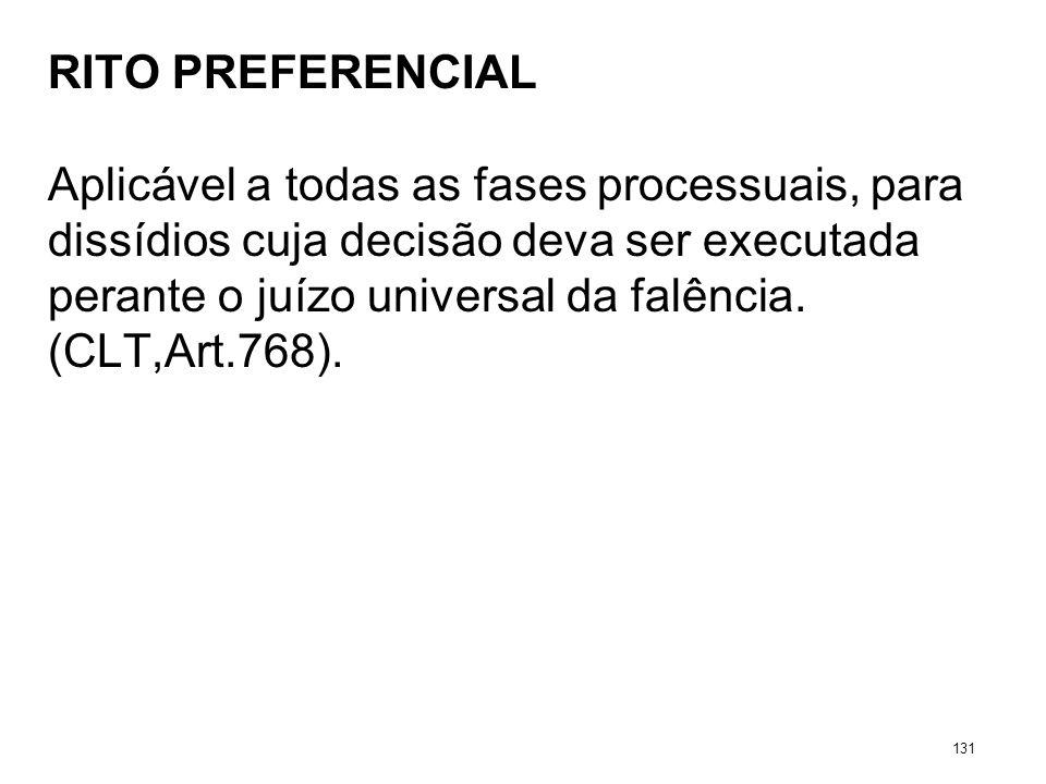 RITO PREFERENCIAL Aplicável a todas as fases processuais, para dissídios cuja decisão deva ser executada perante o juízo universal da falência. (CLT,A