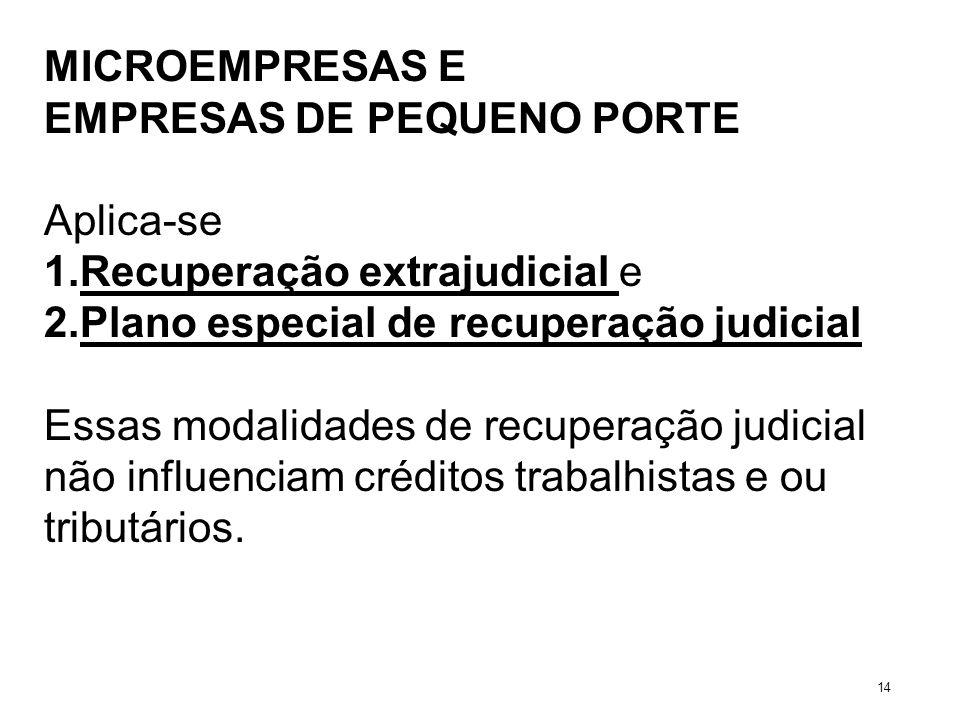 MICROEMPRESAS E EMPRESAS DE PEQUENO PORTE Aplica-se 1.Recuperação extrajudicial e 2.Plano especial de recuperação judicial Essas modalidades de recupe