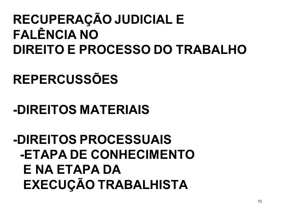 RECUPERAÇÃO JUDICIAL E FALÊNCIA NO DIREITO E PROCESSO DO TRABALHO REPERCUSSÕES -DIREITOS MATERIAIS -DIREITOS PROCESSUAIS -ETAPA DE CONHECIMENTO E NA E