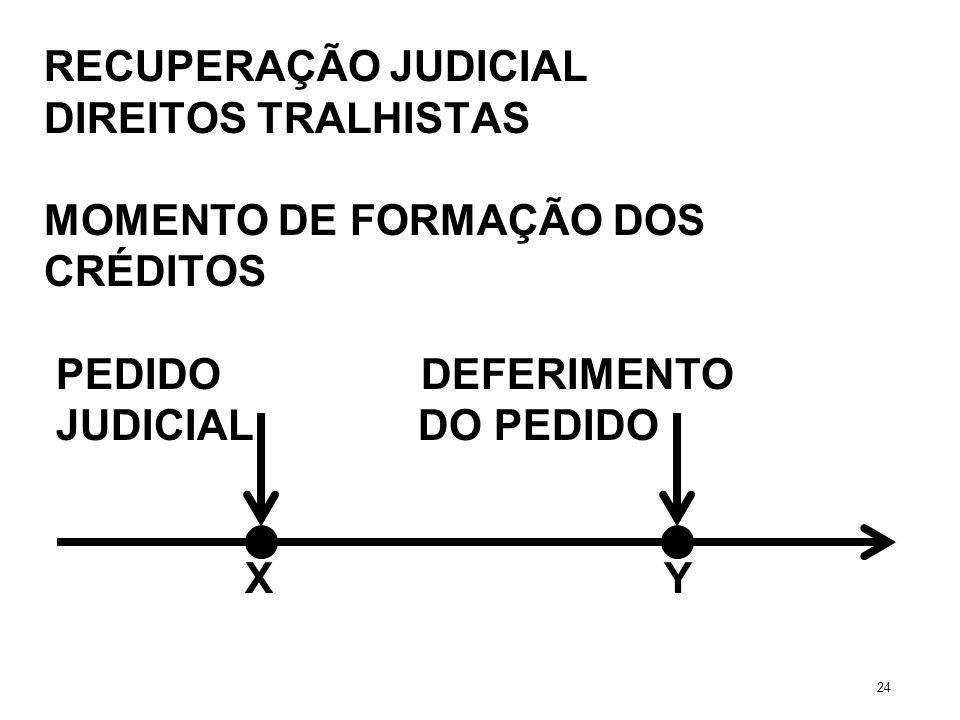 RECUPERAÇÃO JUDICIAL DIREITOS TRALHISTAS MOMENTO DE FORMAÇÃO DOS CRÉDITOS PEDIDO DEFERIMENTO JUDICIAL DO PEDIDO X Y 24
