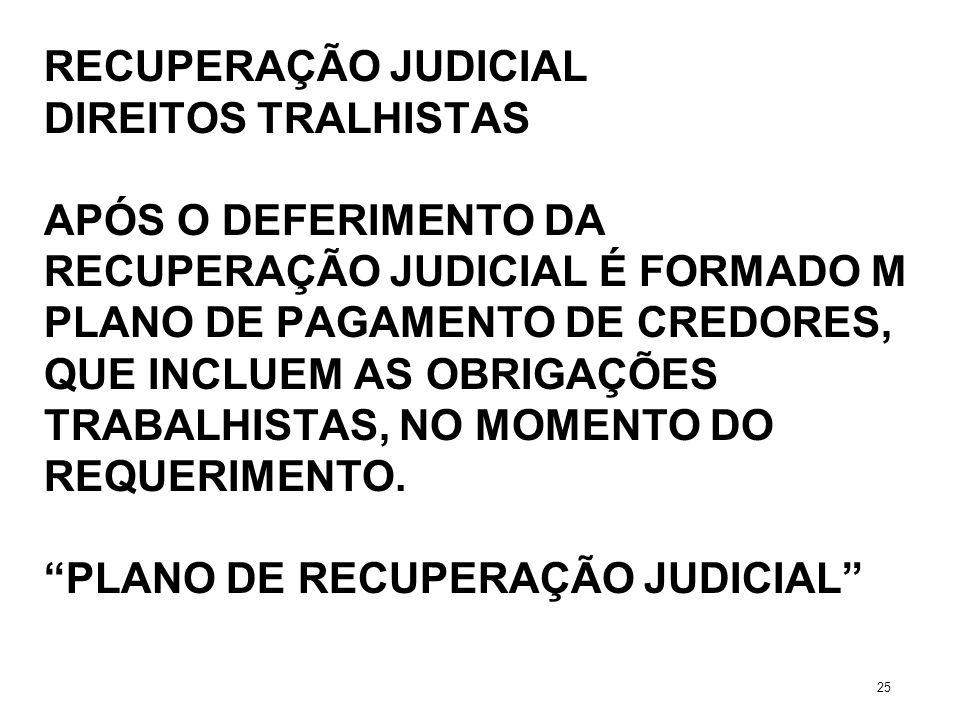 RECUPERAÇÃO JUDICIAL DIREITOS TRALHISTAS APÓS O DEFERIMENTO DA RECUPERAÇÃO JUDICIAL É FORMADO M PLANO DE PAGAMENTO DE CREDORES, QUE INCLUEM AS OBRIGAÇ