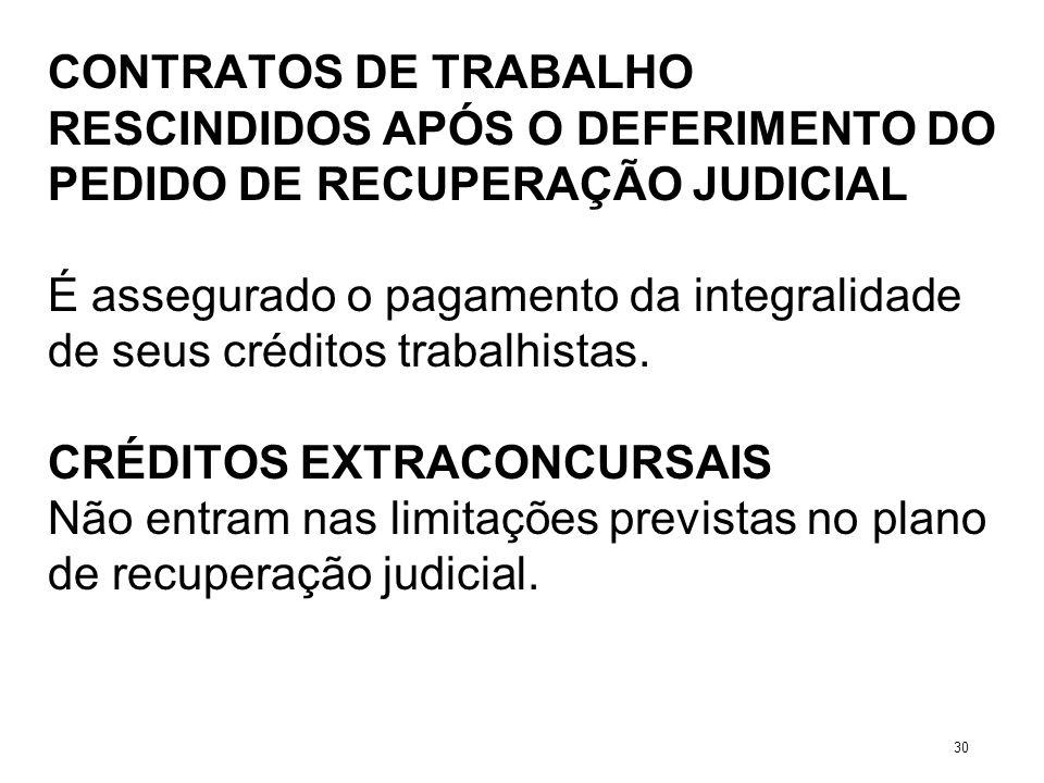 CONTRATOS DE TRABALHO RESCINDIDOS APÓS O DEFERIMENTO DO PEDIDO DE RECUPERAÇÃO JUDICIAL É assegurado o pagamento da integralidade de seus créditos trab