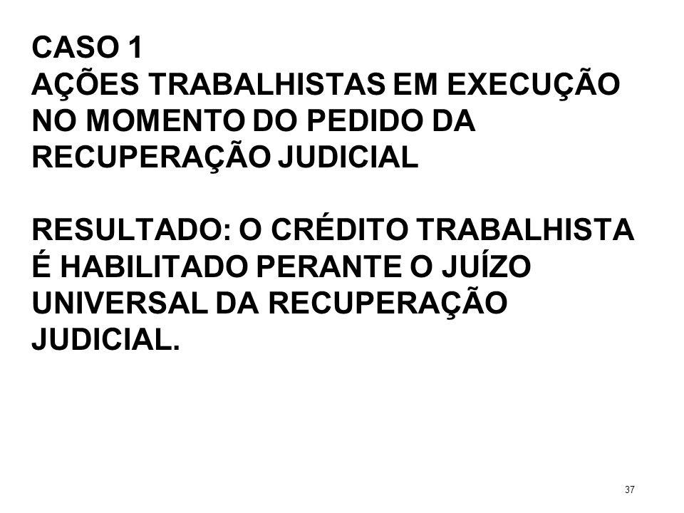 CASO 1 AÇÕES TRABALHISTAS EM EXECUÇÃO NO MOMENTO DO PEDIDO DA RECUPERAÇÃO JUDICIAL RESULTADO: O CRÉDITO TRABALHISTA É HABILITADO PERANTE O JUÍZO UNIVE
