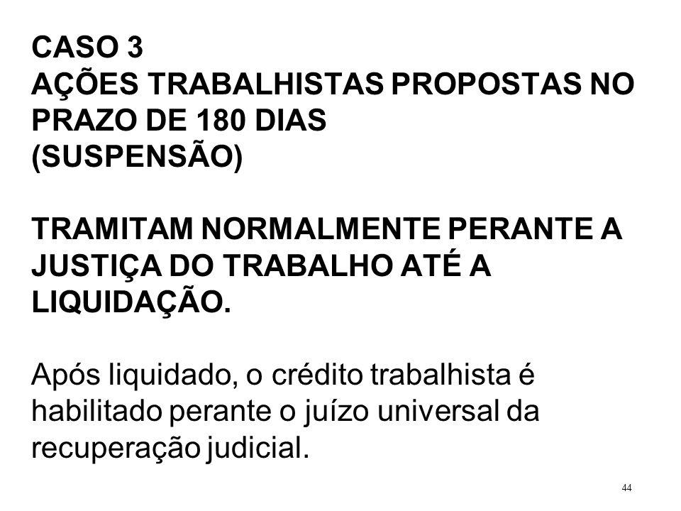 CASO 3 AÇÕES TRABALHISTAS PROPOSTAS NO PRAZO DE 180 DIAS (SUSPENSÃO) TRAMITAM NORMALMENTE PERANTE A JUSTIÇA DO TRABALHO ATÉ A LIQUIDAÇÃO. Após liquida