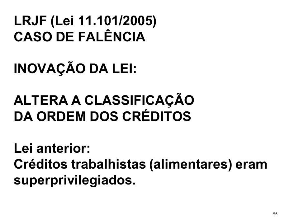 LRJF (Lei 11.101/2005) CASO DE FALÊNCIA INOVAÇÃO DA LEI: ALTERA A CLASSIFICAÇÃO DA ORDEM DOS CRÉDITOS Lei anterior: Créditos trabalhistas (alimentares