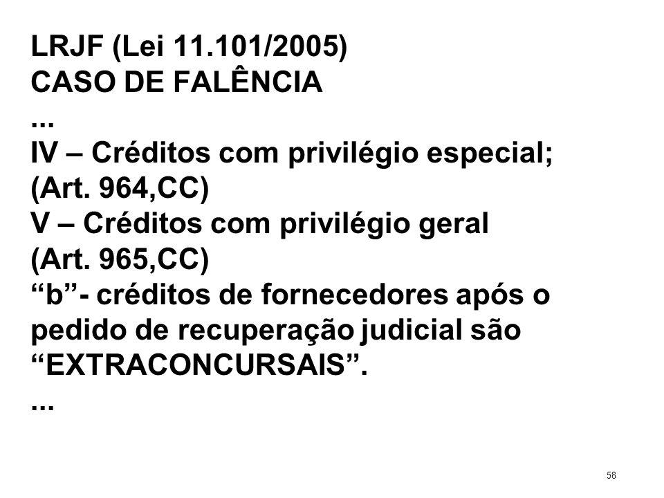 LRJF (Lei 11.101/2005) CASO DE FALÊNCIA... IV – Créditos com privilégio especial; (Art. 964,CC) V – Créditos com privilégio geral (Art. 965,CC) b- cré