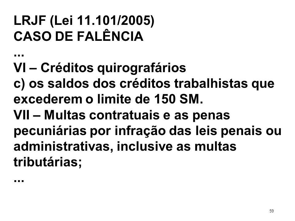 LRJF (Lei 11.101/2005) CASO DE FALÊNCIA... VI – Créditos quirografários c) os saldos dos créditos trabalhistas que excederem o limite de 150 SM. VII –