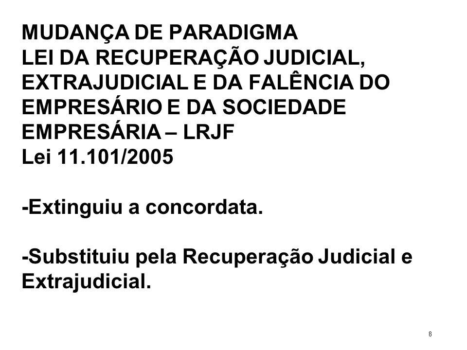 MUDANÇA DE PARADIGMA LEI DA RECUPERAÇÃO JUDICIAL, EXTRAJUDICIAL E DA FALÊNCIA DO EMPRESÁRIO E DA SOCIEDADE EMPRESÁRIA – LRJF Lei 11.101/2005 -Extingui