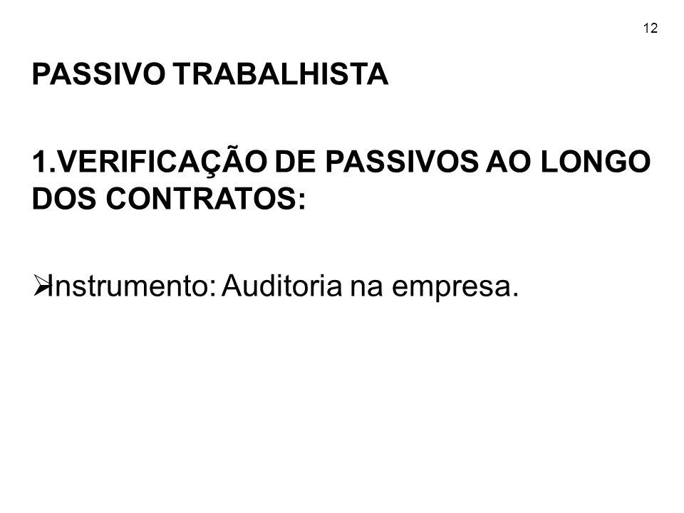 12 PASSIVO TRABALHISTA 1.VERIFICAÇÃO DE PASSIVOS AO LONGO DOS CONTRATOS: Instrumento: Auditoria na empresa.
