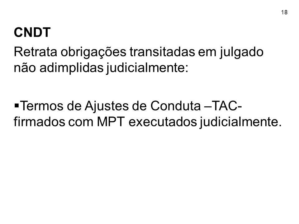 18 CNDT Retrata obrigações transitadas em julgado não adimplidas judicialmente: Termos de Ajustes de Conduta –TAC- firmados com MPT executados judicia
