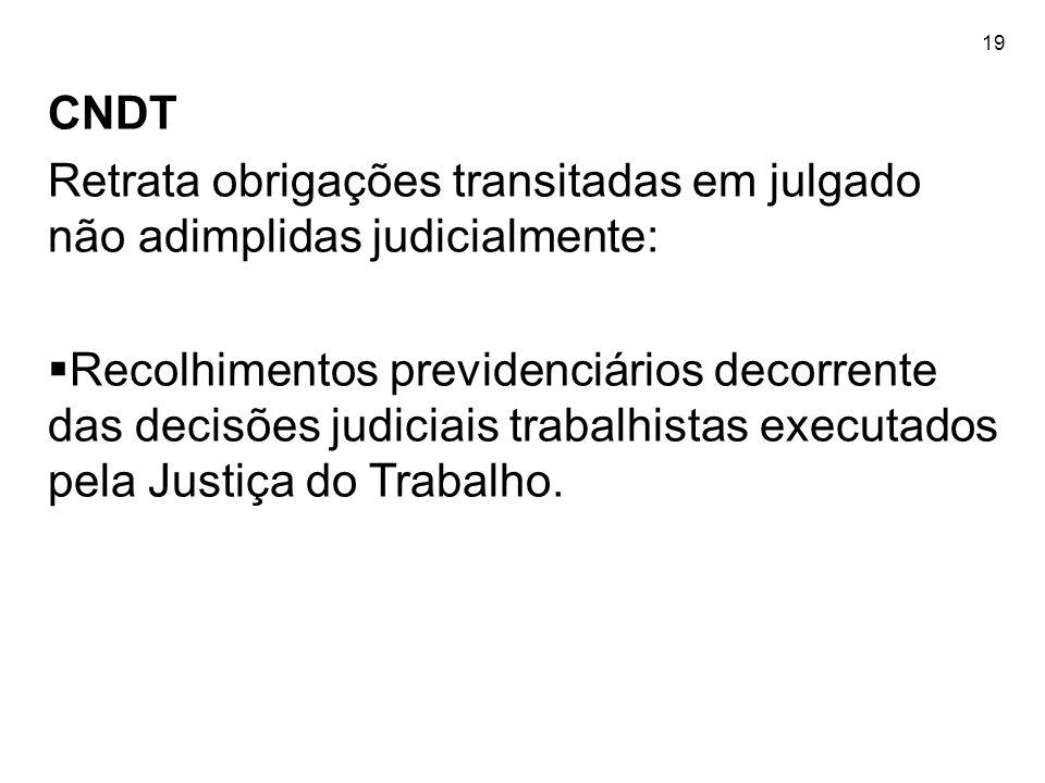 19 CNDT Retrata obrigações transitadas em julgado não adimplidas judicialmente: Recolhimentos previdenciários decorrente das decisões judiciais trabal