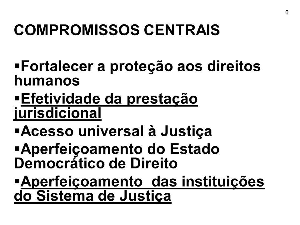 6 COMPROMISSOS CENTRAIS Fortalecer a proteção aos direitos humanos Efetividade da prestação jurisdicional Acesso universal à Justiça Aperfeiçoamento d
