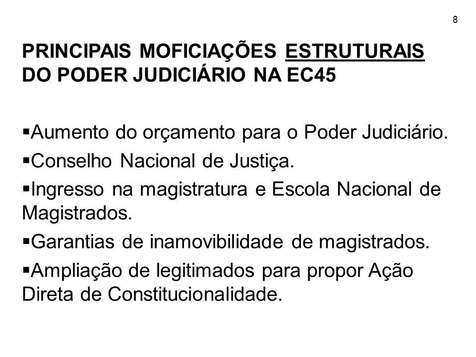 8 PRINCIPAIS MOFICIAÇÕES ESTRUTURAIS DO PODER JUDICIÁRIO NA EC45 Aumento do orçamento para o Poder Judiciário. Conselho Nacional de Justiça. Ingresso