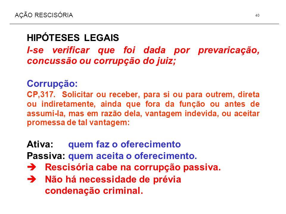 AÇÃO RESCISÓRIA HIPÓTESES LEGAIS I-se verificar que foi dada por prevaricação, concussão ou corrupção do juiz; Corrupção: CP,317. Solicitar ou receber