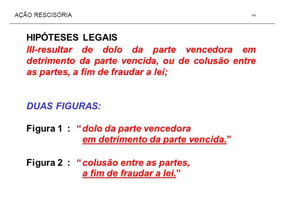 AÇÃO RESCISÓRIA HIPÓTESES LEGAIS III-resultar de dolo da parte vencedora em detrimento da parte vencida, ou de colusão entre as partes, a fim de fraud