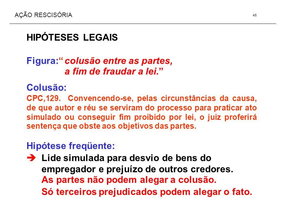 AÇÃO RESCISÓRIA HIPÓTESES LEGAIS Figura:colusão entre as partes, a fim de fraudar a lei. Colusão: CPC,129. Convencendo-se, pelas circunstâncias da cau