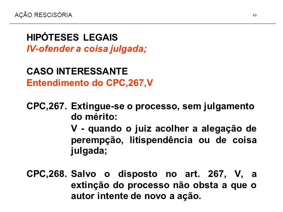 AÇÃO RESCISÓRIA HIPÓTESES LEGAIS IV-ofender a coisa julgada; CASO INTERESSANTE Entendimento do CPC,267,V CPC,267.Extingue-se o processo, sem julgament