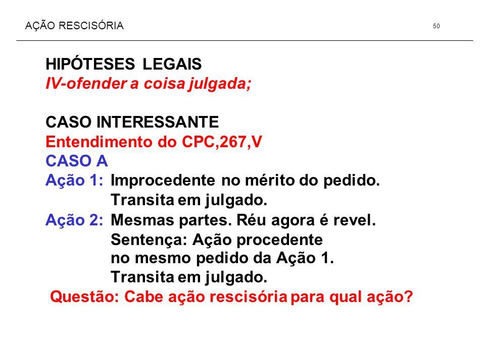 AÇÃO RESCISÓRIA HIPÓTESES LEGAIS IV-ofender a coisa julgada; CASO INTERESSANTE Entendimento do CPC,267,V CASO A Ação 1: Improcedente no mérito do pedi