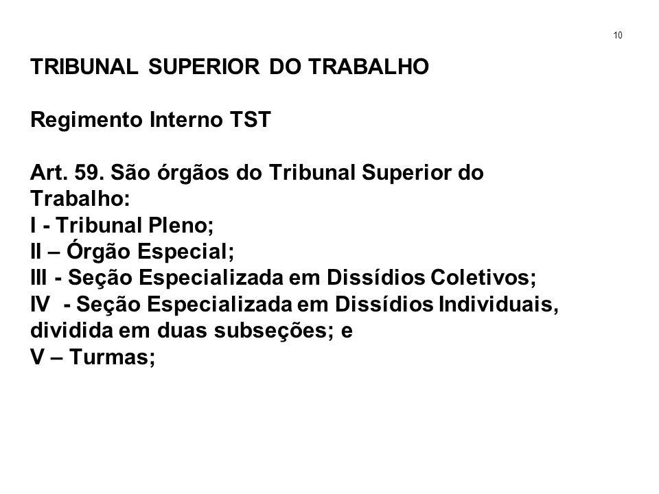TRIBUNAL SUPERIOR DO TRABALHO Regimento Interno TST Art. 59. São órgãos do Tribunal Superior do Trabalho: I - Tribunal Pleno; II – Órgão Especial; III
