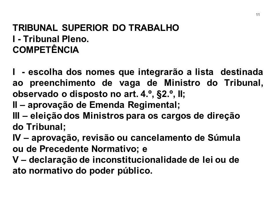 TRIBUNAL SUPERIOR DO TRABALHO I - Tribunal Pleno. COMPETÊNCIA I - escolha dos nomes que integrarão a lista destinada ao preenchimento de vaga de Minis