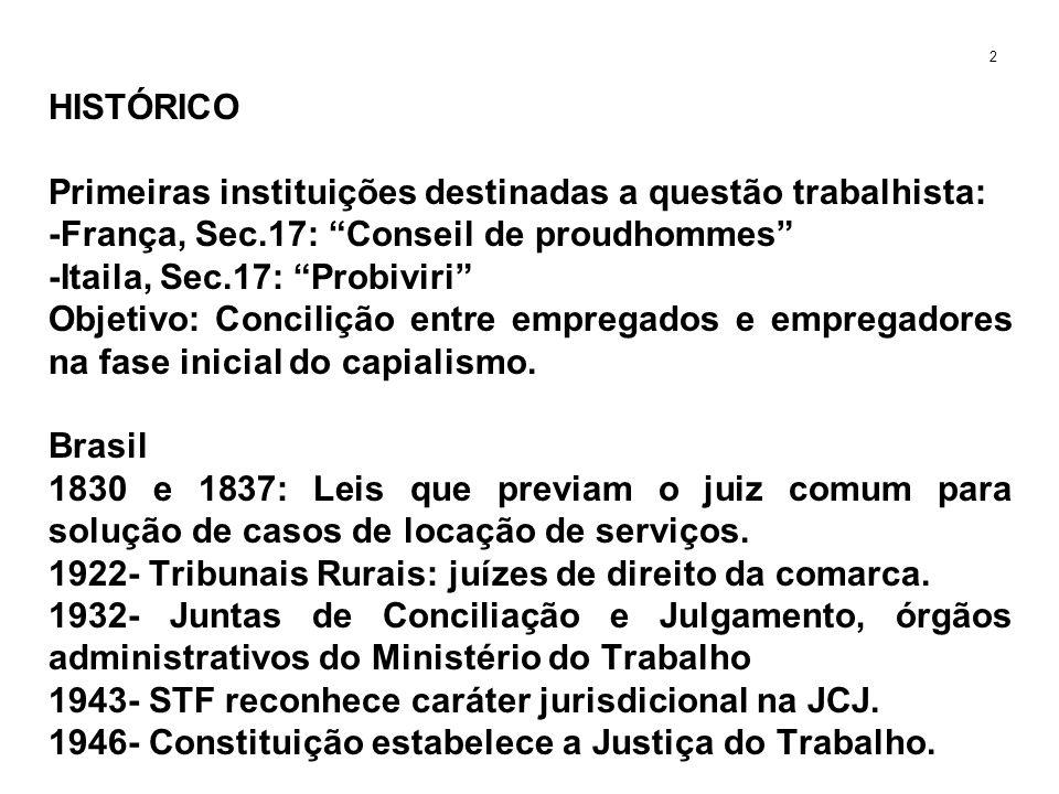 HISTÓRICO Primeiras instituições destinadas a questão trabalhista: -França, Sec.17: Conseil de proudhommes -Itaila, Sec.17: Probiviri Objetivo: Concil